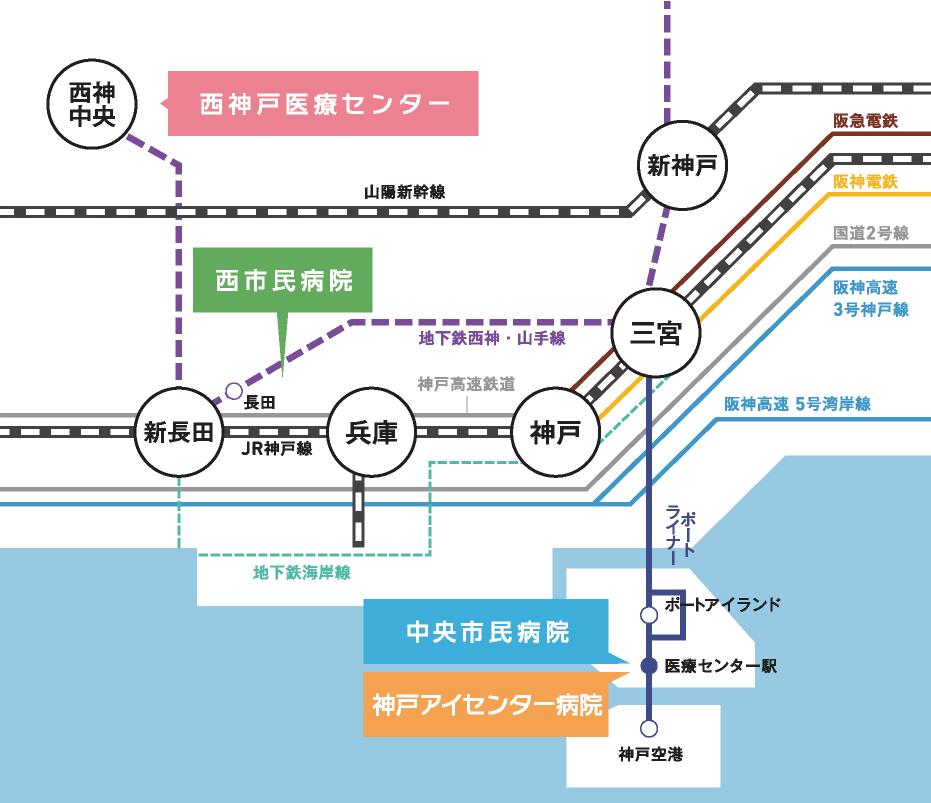 画像:アクセスマップ(中央市民病院・西市民病院・西神戸医療センター・神戸アイセンター病院)
